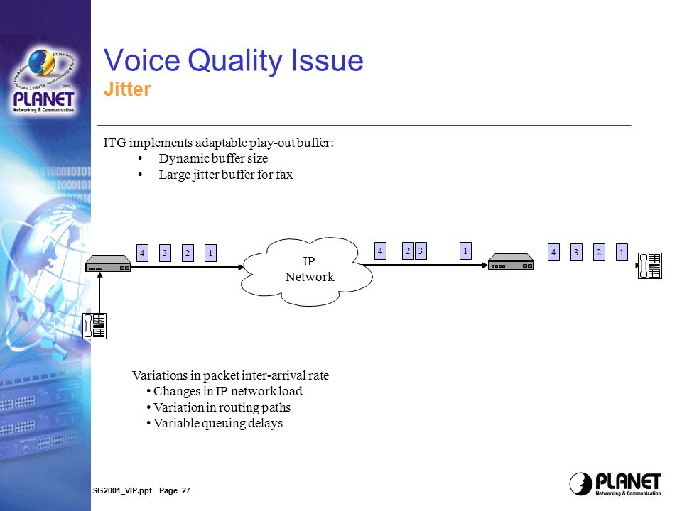 SG2001_VIP.ppt Page 26 Voice Quality Issue Delay Gateway 90 ms One-WayVoice Accumulation Accumulation Voice & Protocol Processing TransmissionQueueing