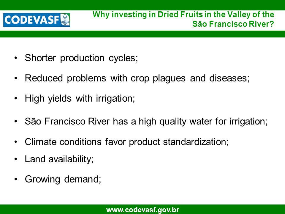17 www.codevasf.gov.br For the product: – It limits microorganisms growth; – It limits darkening; – It limits perishing; Dehydration Advantages
