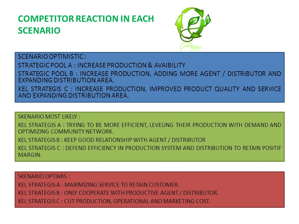 COMPETITOR REACTION IN EACH SCENARIO SCENARIO OPTIMISTIC : STRATEGIC POOL A : INCREASE PRODUCTION & AVAIBILITY STRATEGIC POOL B : INCREASE PRODUCTION, ADDING MORE AGENT / DISTRIBUTOR AND EXPANDING DISTRIBUTION AREA.