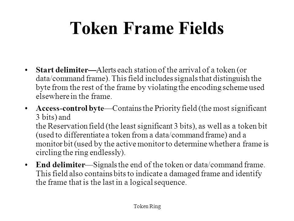 Token Ring Token Frame Fields Start delimiter—Alerts each station of the arrival of a token (or data/command frame).