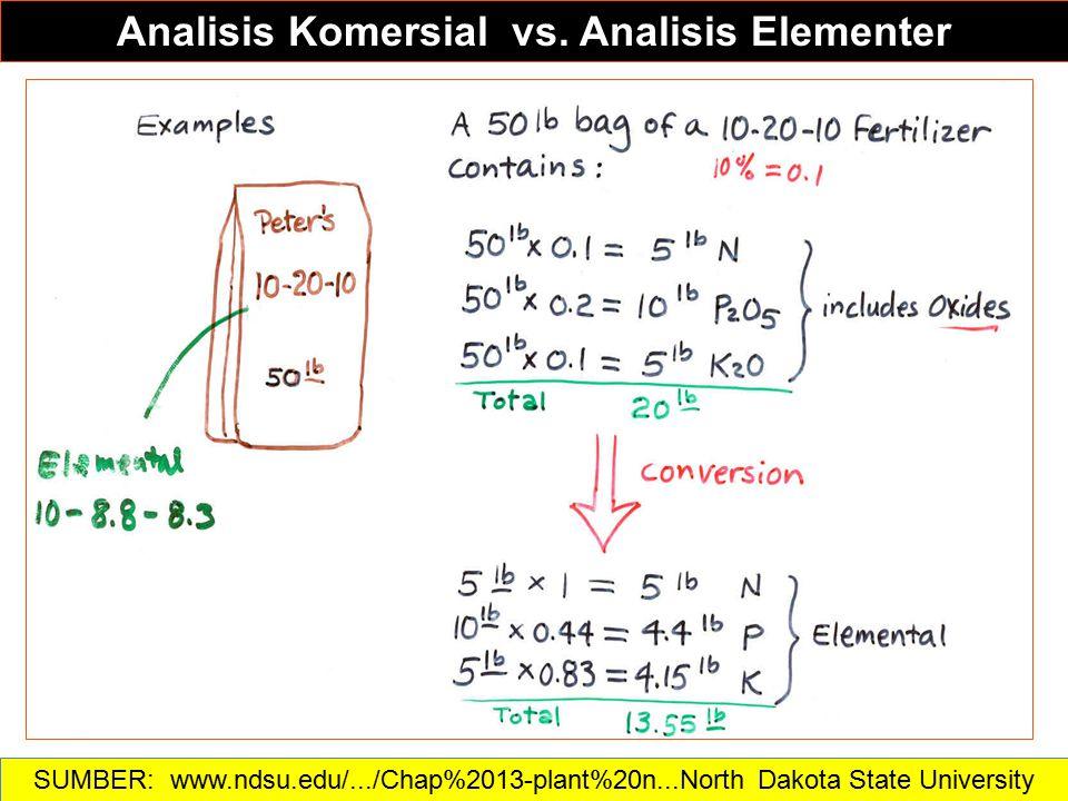 Analisis Komersial vs.