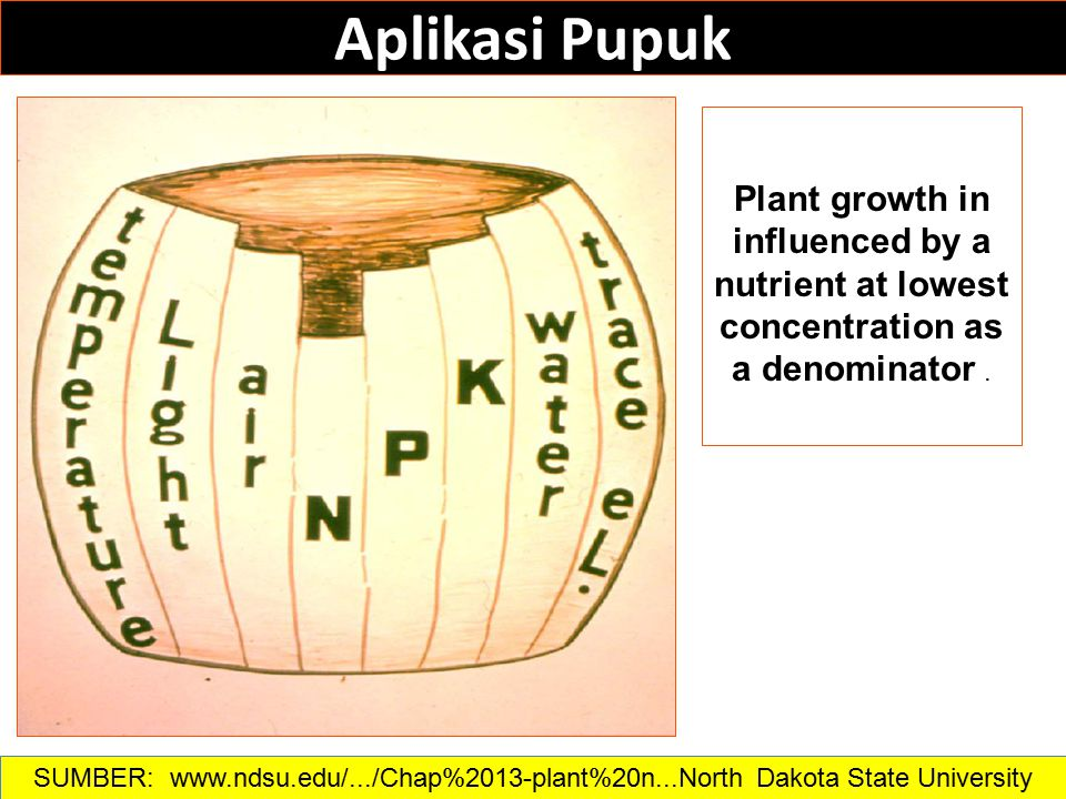 Aplikasi Pupuk Plant growth in influenced by a nutrient at lowest concentration as a denominator.
