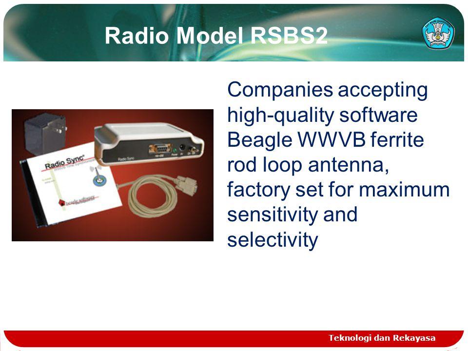 Radio Model RSBS2 Teknologi dan Rekayasa Companies accepting high-quality software Beagle WWVB ferrite rod loop antenna, factory set for maximum sensitivity and selectivity