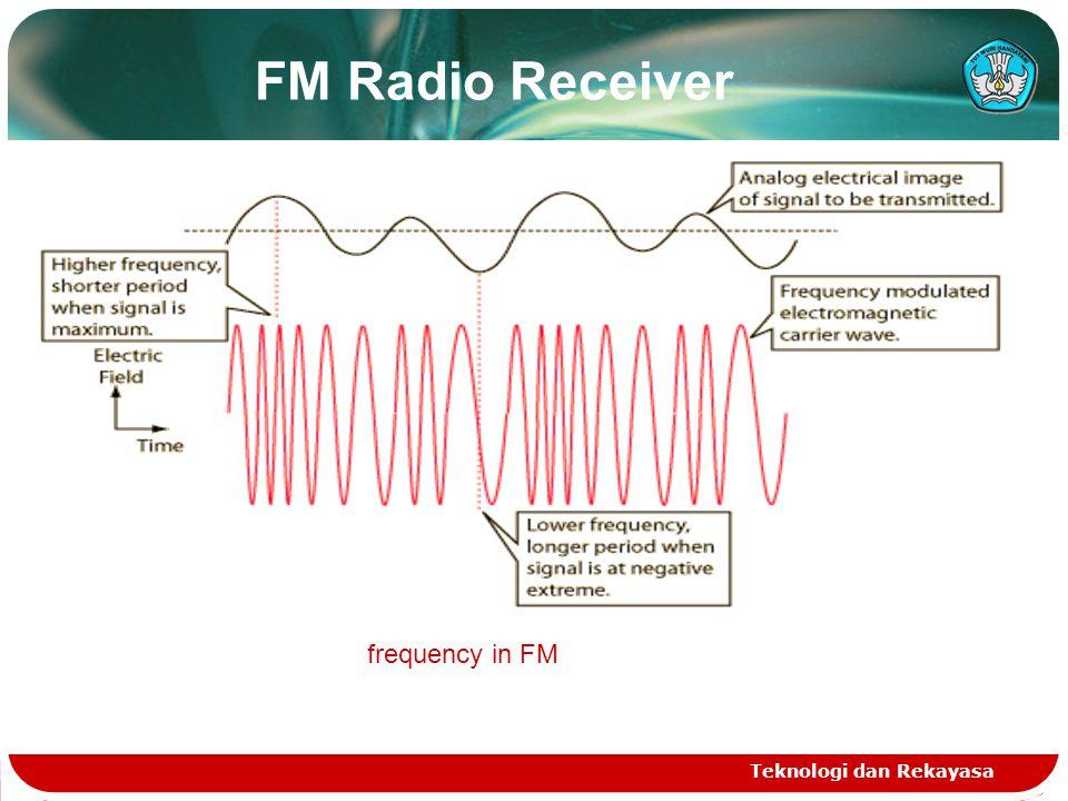 FM Radio Receiver Teknologi dan Rekayasa frequency in FM