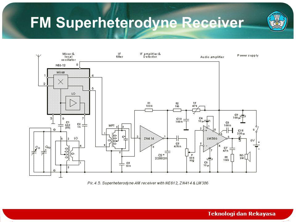 FM Superheterodyne Receiver Teknologi dan Rekayasa