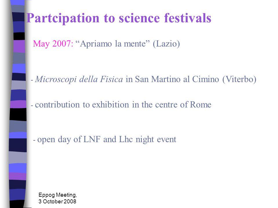 """Eppog Meeting, 3 October 2008 May 2007: """"Apriamo la mente"""" (Lazio) - Microscopi della Fisica in San Martino al Cimino (Viterbo) - contribution to exhi"""