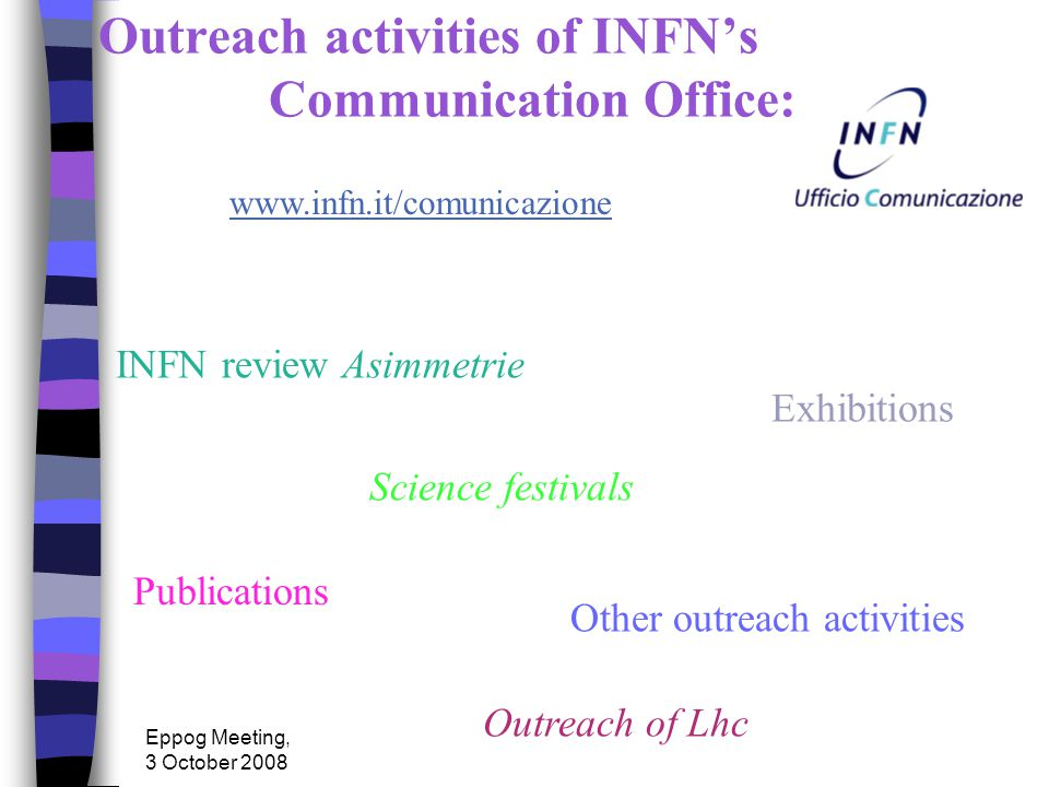 Eppog Meeting, 3 October 2008 Outreach activities of INFN's Communication Office: INFN review Asimmetrie Exhibitions Science festivals Publications Outreach of Lhc Other outreach activities www.infn.it/comunicazione