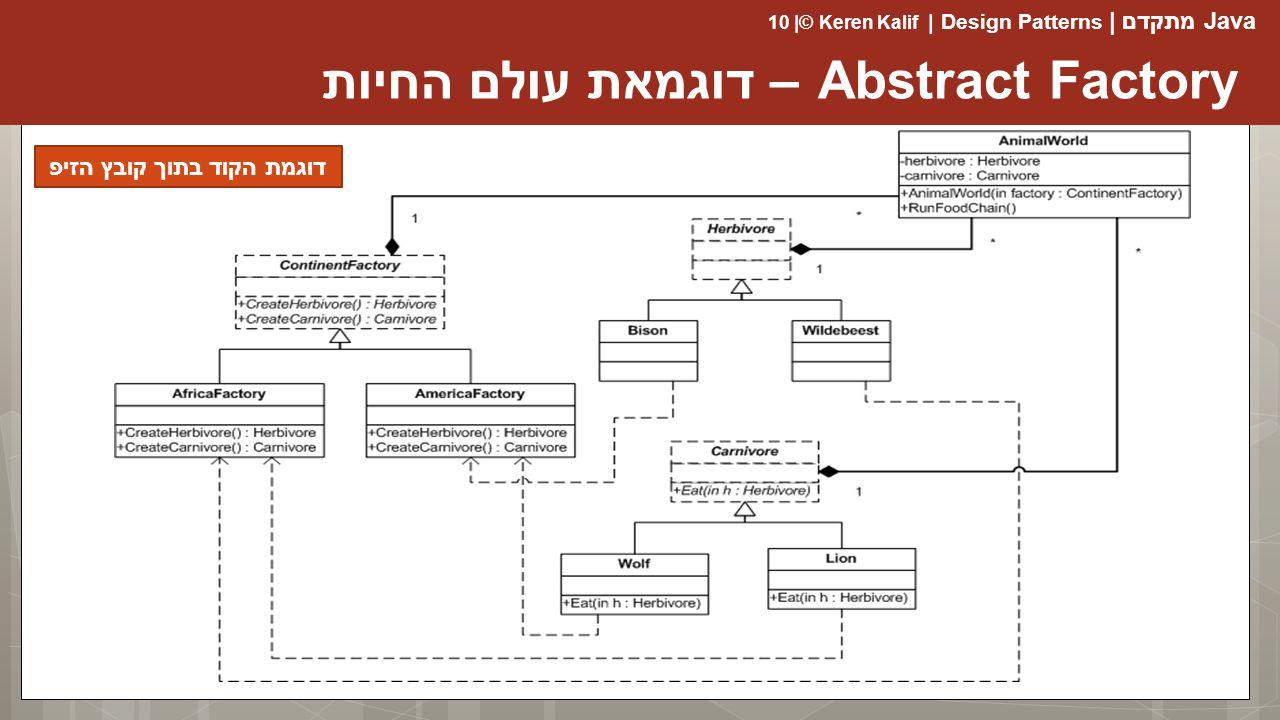 Java מתקדם | Design Patterns | Keren Kalif© | 10 Abstract Factory – דוגמאת עולם החיות דוגמת הקוד בתוך קובץ הזיפ