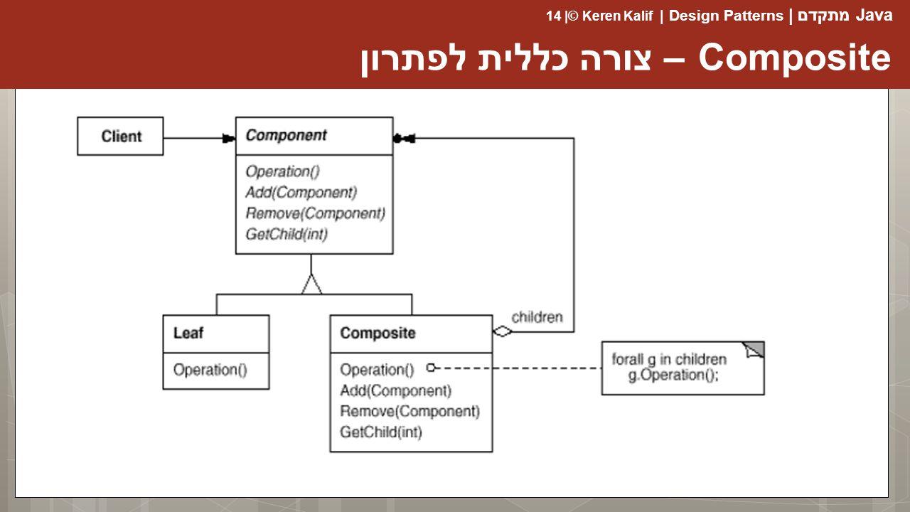 Java מתקדם | Design Patterns | Keren Kalif© | 14 Composite – צורה כללית לפתרון