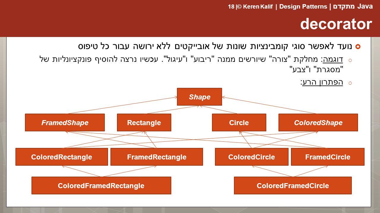 Java מתקדם | Design Patterns | Keren Kalif© | 18 decorator  נועד לאפשר סוגי קומבינציות שונות של אובייקטים ללא ירושה עבור כל טיפוס o דוגמה: מחלקת צורה שיורשים ממנה ריבוע ו עיגול .