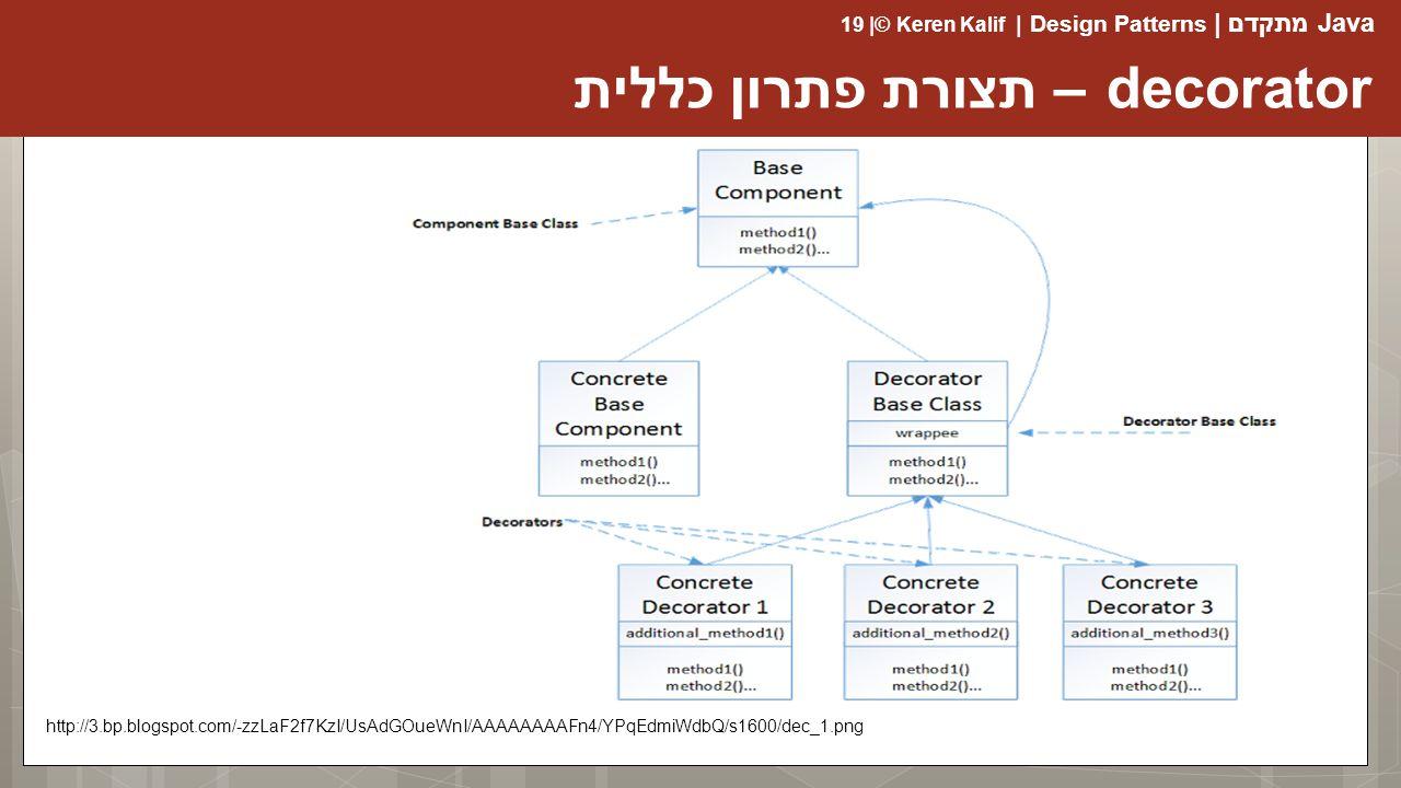 Java מתקדם | Design Patterns | Keren Kalif© | 19 decorator – תצורת פתרון כללית http://3.bp.blogspot.com/-zzLaF2f7KzI/UsAdGOueWnI/AAAAAAAAFn4/YPqEdmiWdbQ/s1600/dec_1.png