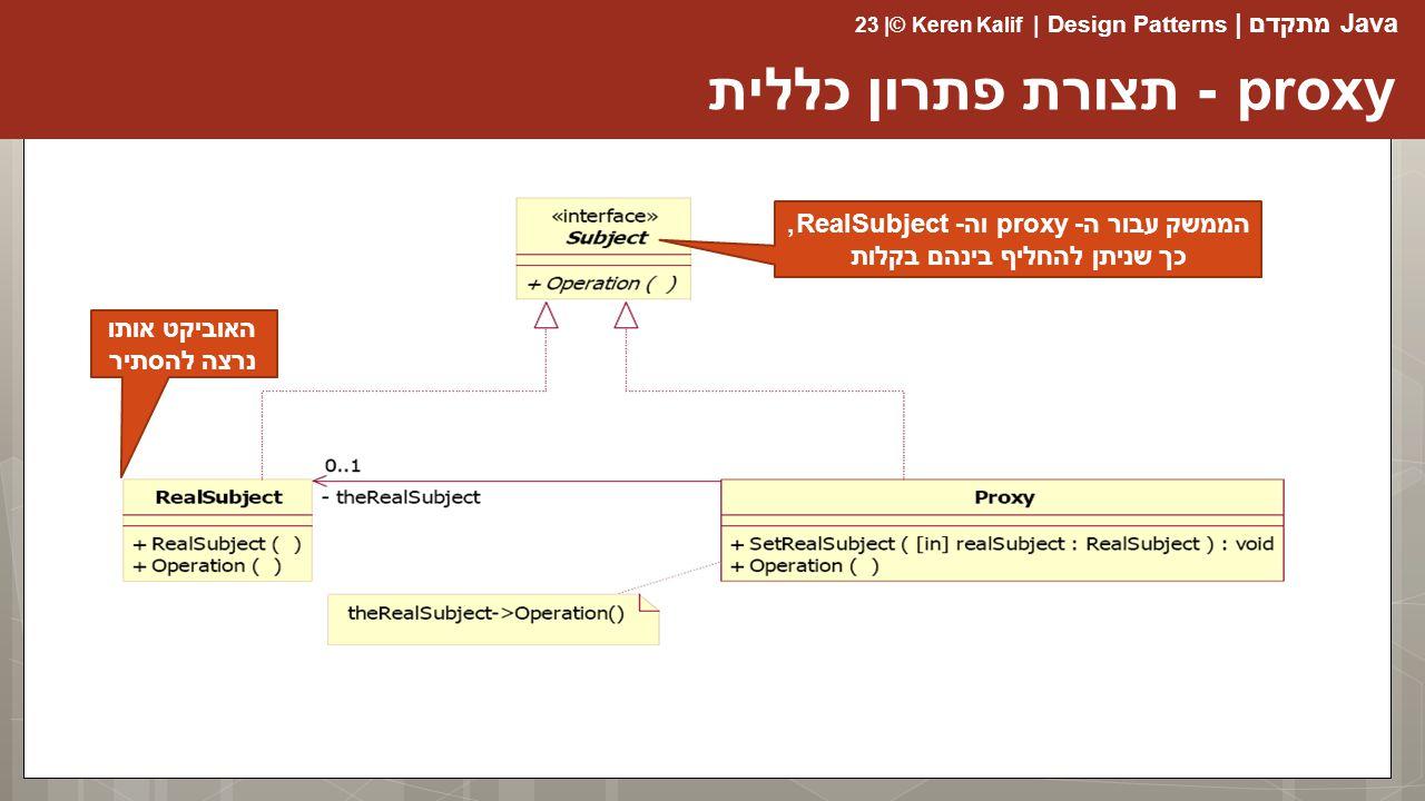 Java מתקדם | Design Patterns | Keren Kalif© | 23 proxy - תצורת פתרון כללית האוביקט אותו נרצה להסתיר הממשק עבור ה- proxy וה- RealSubject, כך שניתן להחליף בינהם בקלות