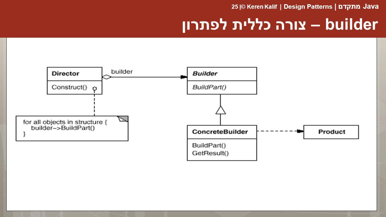 Java מתקדם | Design Patterns | Keren Kalif© | 25 builder – צורה כללית לפתרון
