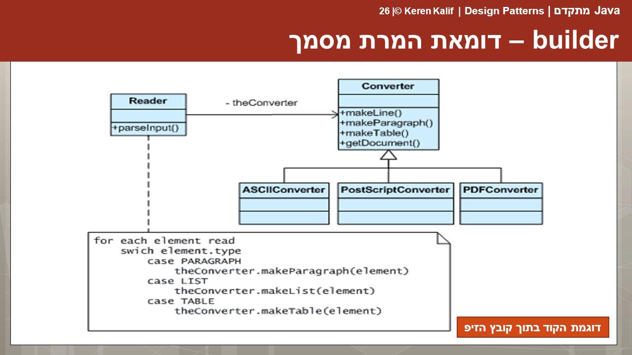 Java מתקדם | Design Patterns | Keren Kalif© | 26 builder – דומאת המרת מסמך דוגמת הקוד בתוך קובץ הזיפ