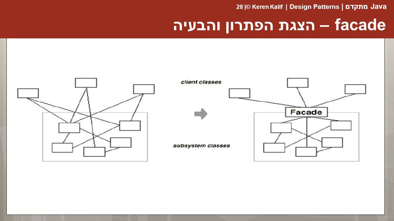 Java מתקדם | Design Patterns | Keren Kalif© | 28 facade – הצגת הפתרון והבעיה