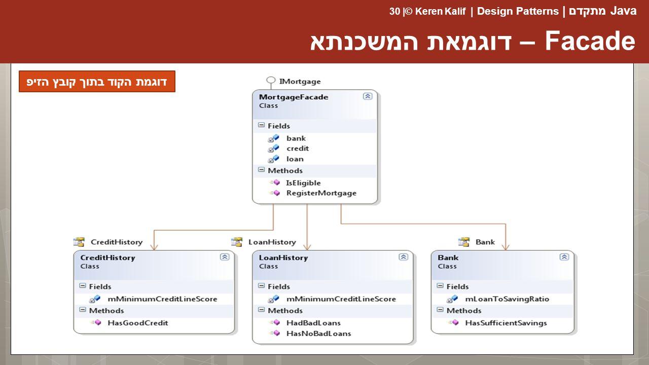 Java מתקדם | Design Patterns | Keren Kalif© | 30 Facade – דוגמאת המשכנתא דוגמת הקוד בתוך קובץ הזיפ