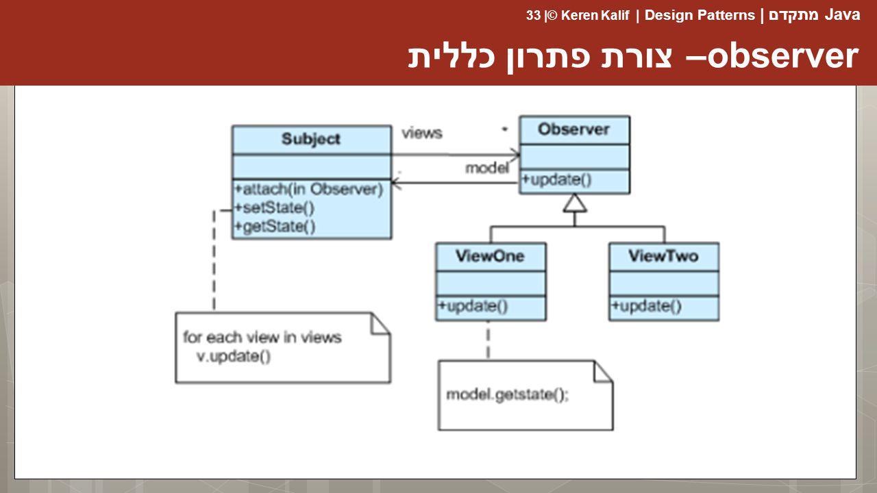 Java מתקדם | Design Patterns | Keren Kalif© | 33 observer– צורת פתרון כללית
