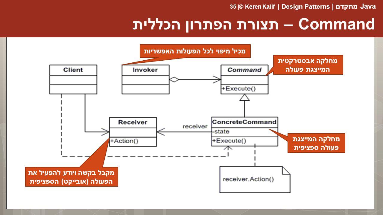 Java מתקדם | Design Patterns | Keren Kalif© | 35 Command – תצורת הפתרון הכללית מחלקה אבסטרקטית המייצגת פעולה מחלקה המייצגת פעולה ספציפית מקבל בקשה ויודע להפעיל את הפעולה (אובייקט) הספציפית מכיל מיפוי לכל הפעולות האפשריות