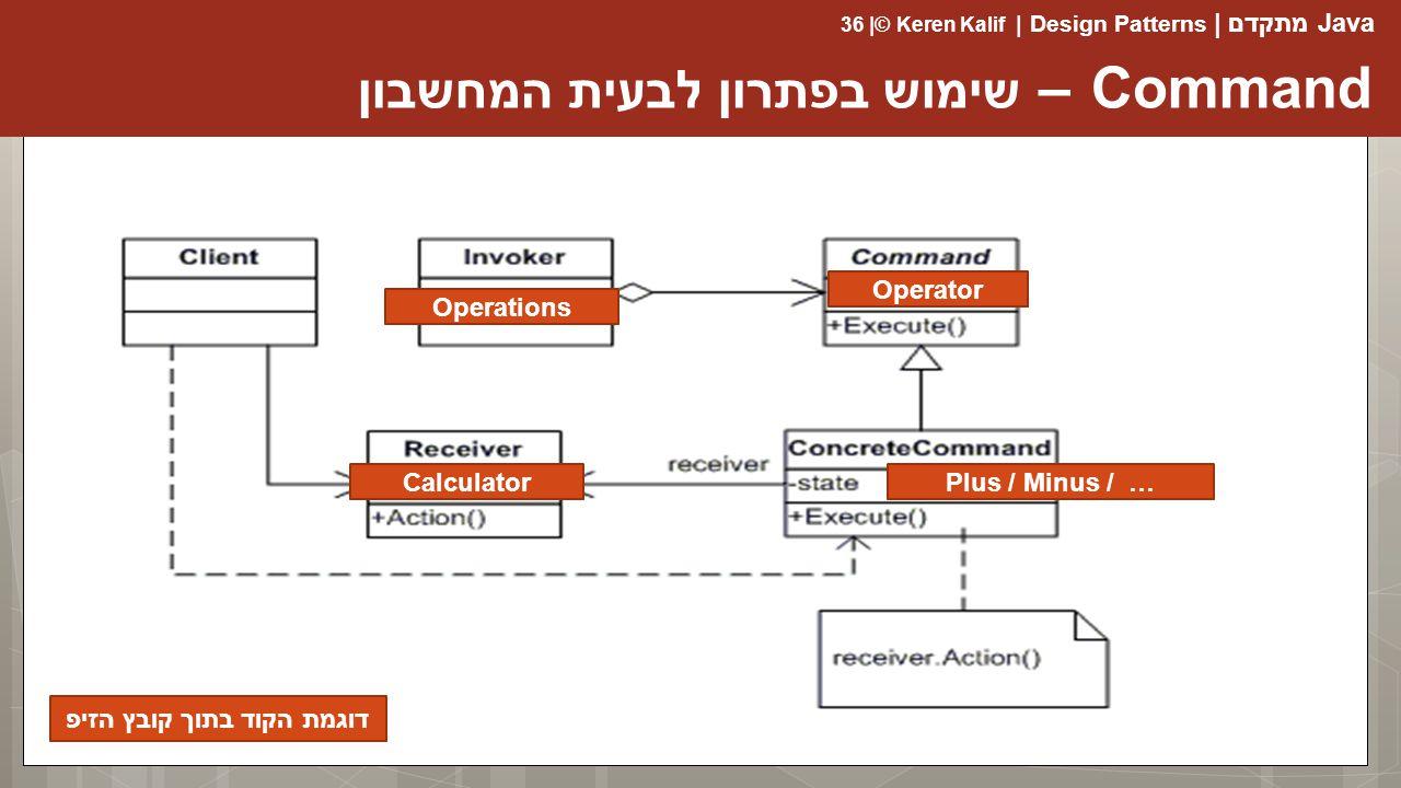 Java מתקדם | Design Patterns | Keren Kalif© | 36 Command – שימוש בפתרון לבעית המחשבון Operator Plus / Minus / … Operations Calculator דוגמת הקוד בתוך קובץ הזיפ