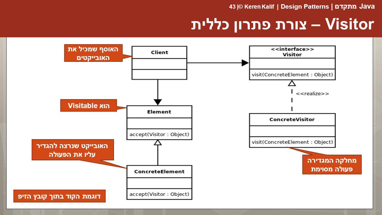 Java מתקדם | Design Patterns | Keren Kalif© | 43 Visitor – צורת פתרון כללית מחלקה המגדירה פעולה מסוימת הוא Visitable האובייקט שנרצה להגדיר עליו את הפעולה האוסף שמכיל את האובייקטים דוגמת הקוד בתוך קובץ הזיפ