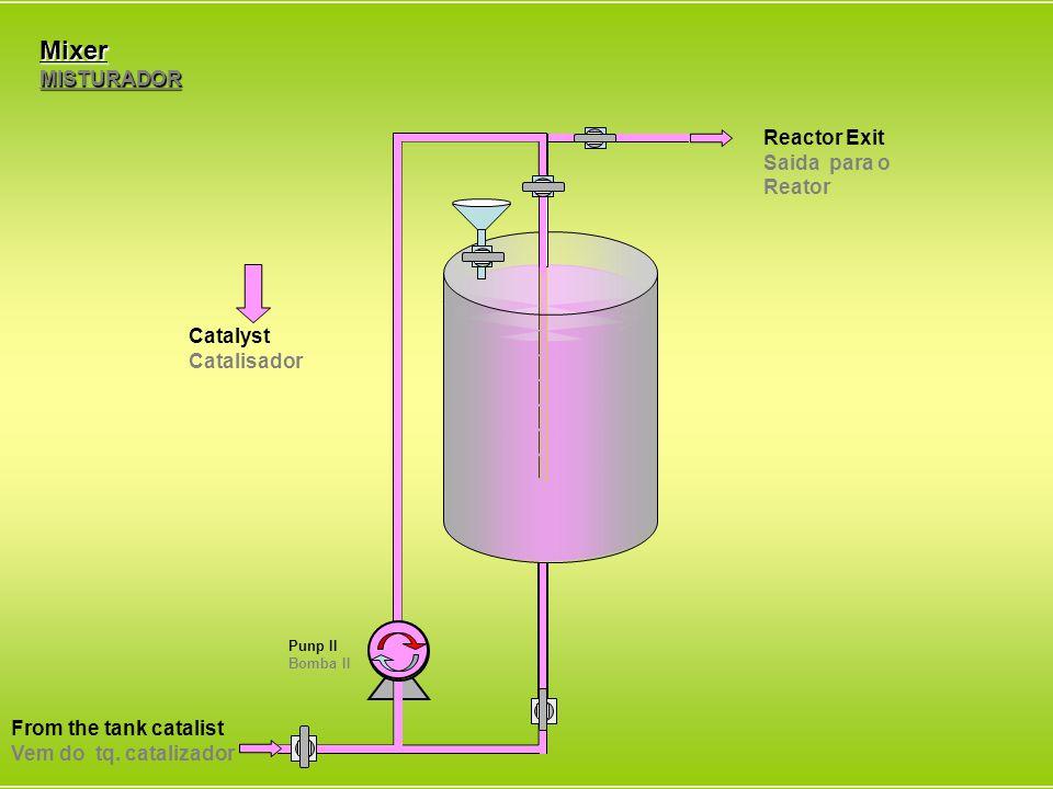 Punp I Bomba I reactor exit Saida para o Reator drying oil Secadora de Óleo Oil Óleo