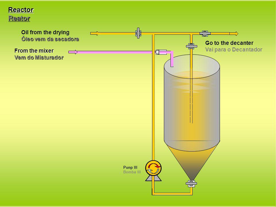 Punp II Bomba II Reactor Exit Saida para o Reator From the tank catalist Vem do tq.