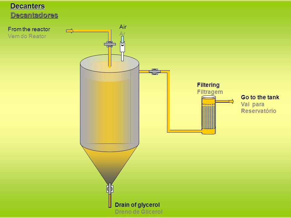 Punp III Bomba III Oil from the drying Óleo vem da secadora From the mixer Vem do Misturador Go to the decanter Vai para o Decantador ReactorReator