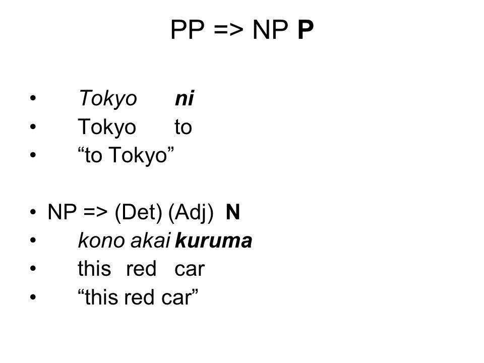 PP => NP P Tokyoni Tokyoto to Tokyo NP => (Det) (Adj) N kono akaikuruma thisredcar this red car
