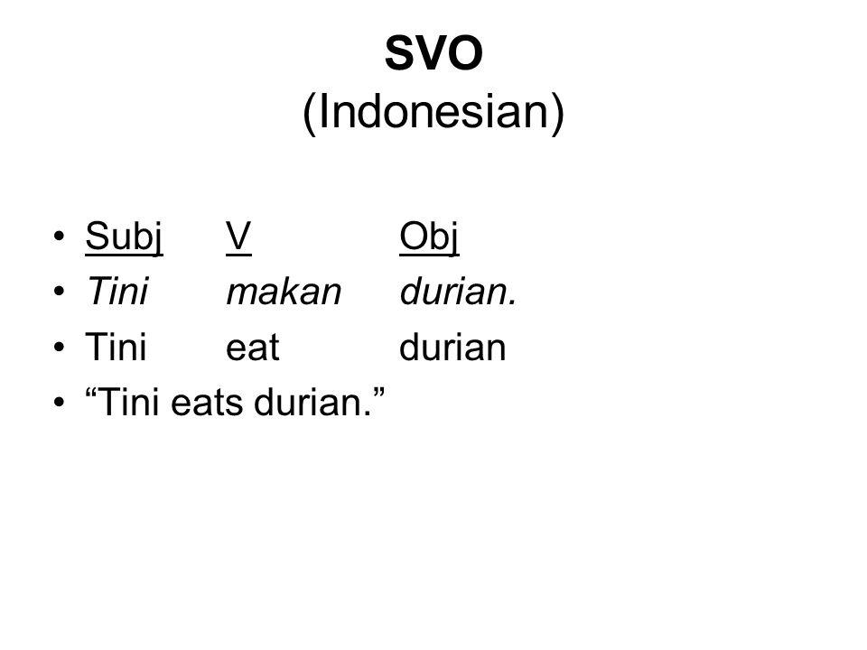 SVO (Indonesian) SubjVObj Tinimakandurian. Tinieatdurian Tini eats durian.