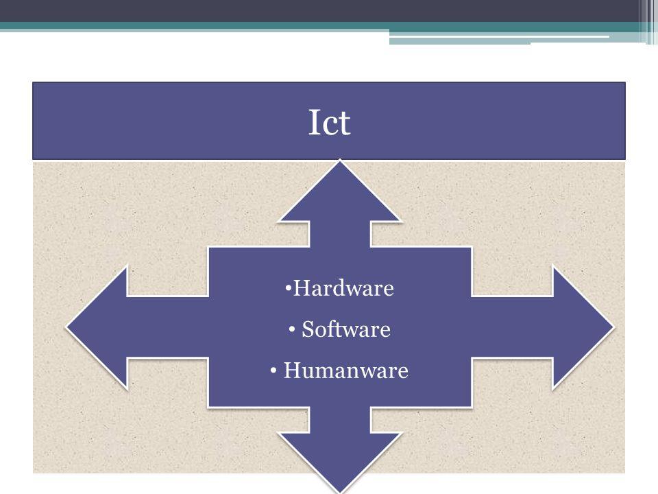 Ict Hardware Software Humanware Hardware Software Humanware