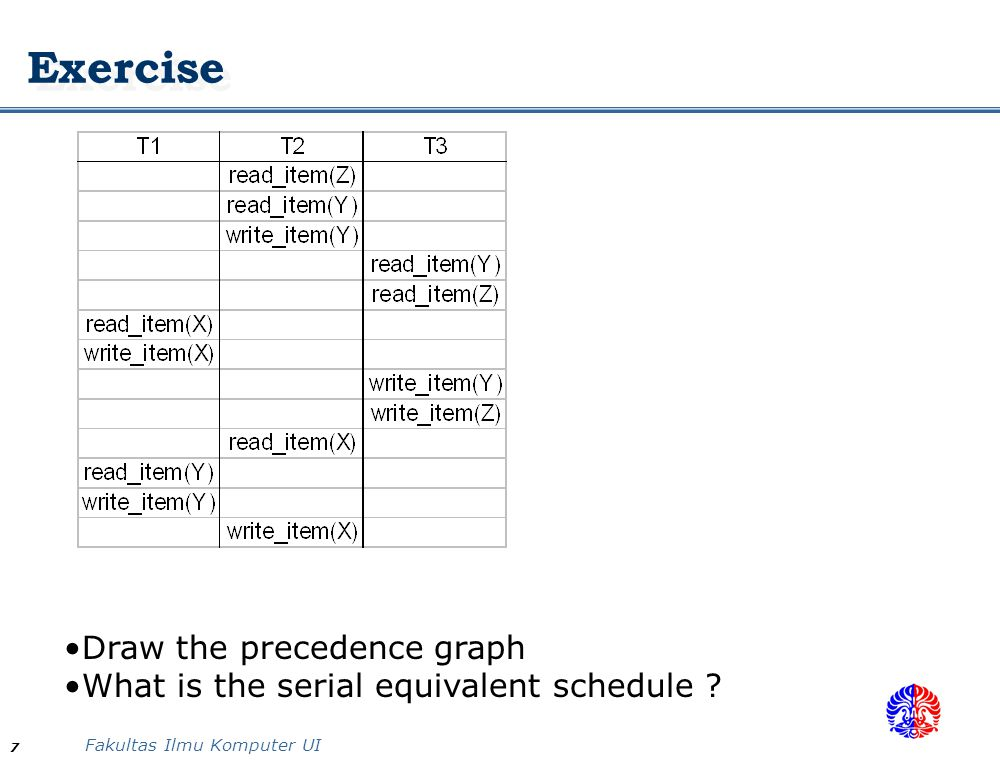 Fakultas Ilmu Komputer UI 7 Exercise Draw the precedence graph What is the serial equivalent schedule