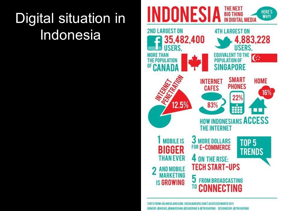 Digital situation in Indonesia Ranking social media –Facebook –Tweeter
