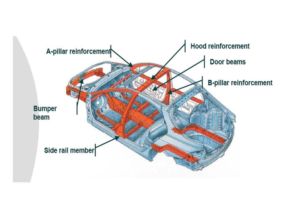 Salzgitter: Fe- 2,5Al- 15 Mn- 2,5 Si steel grips 1 (2003) n5, pp333-339 Bleck steel research 79(2008)n2, 77-84
