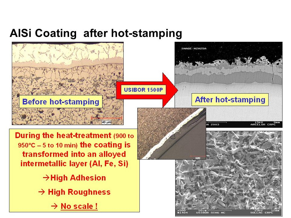 AlSi Coating after hot-stamping