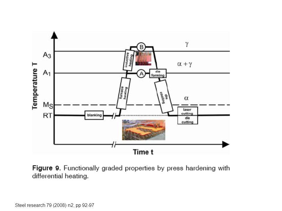 Steel research 79 (2008) n2, pp 92-97