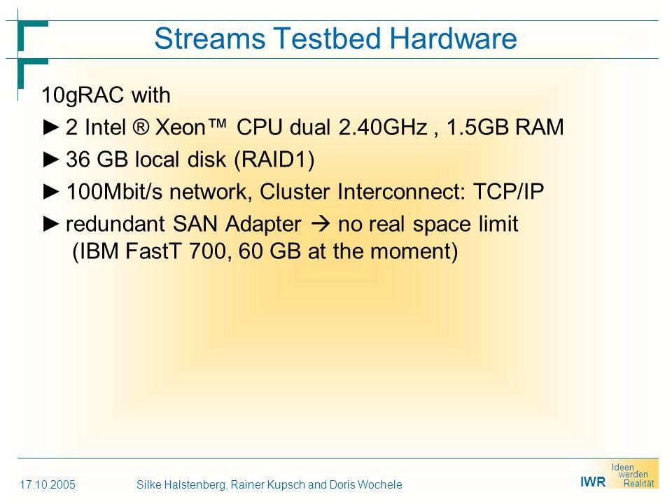 IWR Ideen werden Realität 17.10.2005Silke Halstenberg, Rainer Kupsch and Doris Wochele Streams Testbed Software ► Redhat ES 3.0 Update V4 Patchlevel Kernelversion 2.4.21-27.Elsmp ► 4 GB swap, 400MB /tmp ► Oracle 10.1.0.4 –Nodes:2 –Cluster Interconnect:TCP/IP (Fast Ethernet) –Storage:SAN Storage (IBM FAStT700) –HBAs:Qlogic 2340 –Storage data:ASM : Automatic Storage Management Basis: shared storage devices (SAN) –Storage OCR:shared raw devices (Oracle Cluster Registry and voting disk) –Storage Binaries:local filesystem –Cluster Software:CRS : Cluster Ready Services Basis: shared storage devices (SAN) –ORACLE Version:Real Application Cluster, Cluster Database Software (ORACLE 10g 32 Bit RAC, Enterprise Edition) ► STREAMS activation following CERN documentation