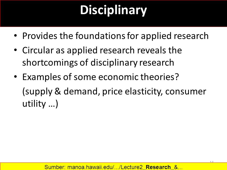 Provides the foundations for applied research Circular as applied research reveals the shortcomings of disciplinary research Examples of some economic theories.