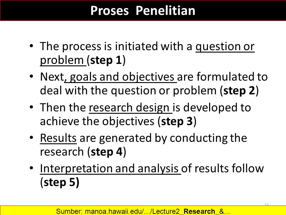 The process is initiated with a question or problem (step 1) Next, goals and objectives are formulated to deal with the question or problem (step 2) Then the research design is developed to achieve the objectives (step 3) Results are generated by conducting the research (step 4) Interpretation and analysis of results follow (step 5) 21 Sumber: manoa.hawaii.edu/.../Lecture2_Research_&...‎ Proses Penelitian