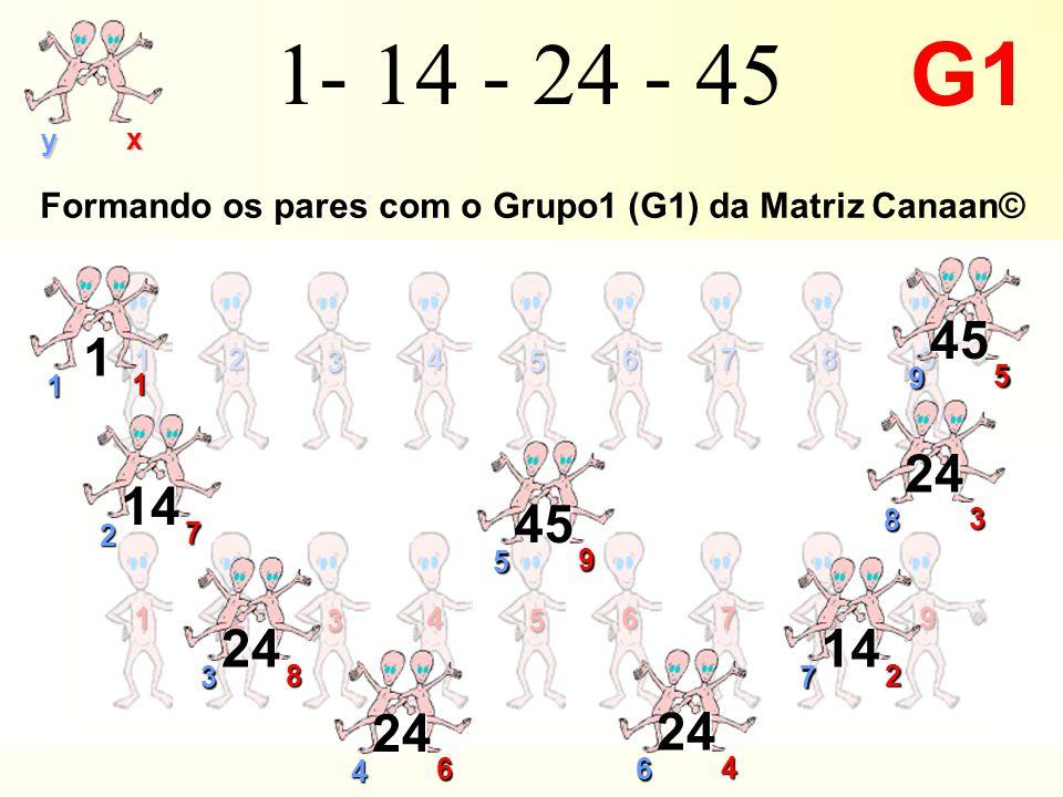 12 3 4 5 6789 y x 12 3 4 5 6789 1- 14 - 24 - 45 G1 12 3 4 5 6789 12 3 4 5 6789 9 5 45 1 1 1 2 7 14 7 2 14 3 8 24 4 6 24 6 4 24 8 3 24 5 9 45 Formando os pares com o Grupo1 (G1) da Matriz Canaan©