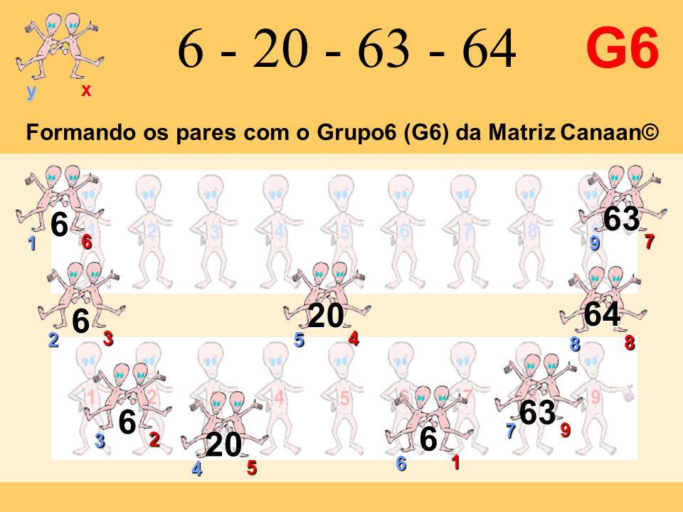 12 3 4 5 6789 y x 12 3 4 5 6789 6 - 20 - 63 - 64 G6 9 7 63 1 6 6 2 3 6 7 9 63 3 2 6 4 5 20 6 1 6 8 8 64 5 4 20 Formando os pares com o Grupo6 (G6) da Matriz Canaan©