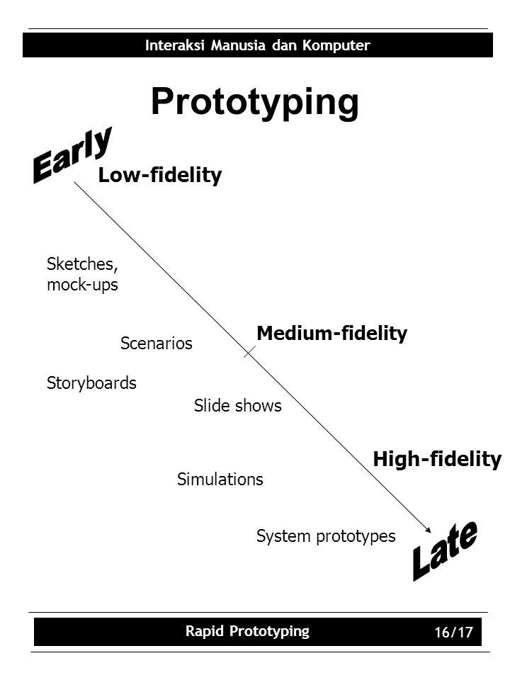 Interaksi Manusia dan Komputer Rapid Prototyping 16/17 Prototyping Low-fidelity Medium-fidelity High-fidelity Sketches, mock-ups Slide shows Simulations System prototypes Scenarios Storyboards