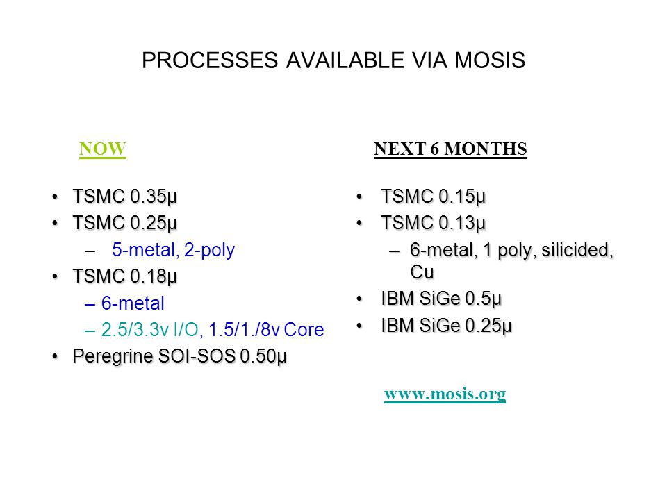 PROCESSES AVAILABLE VIA MOSIS TSMC 0.35µTSMC 0.35µ TSMC 0.25µTSMC 0.25µ – 5-metal, 2-poly TSMC 0.18µTSMC 0.18µ –6-metal –2.5/3.3v I/O, 1.5/1./8v Core