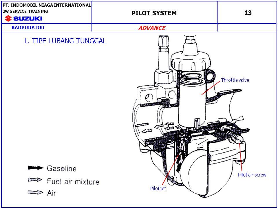PILOT SYSTEM 14 2.
