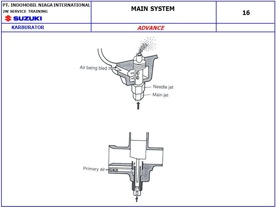MAIN SYSTEM 17 PT. INDOMOBIL NIAGA INTERNATIONAL 2W SERVICE TRAINING KARBURATOR ADVANCE