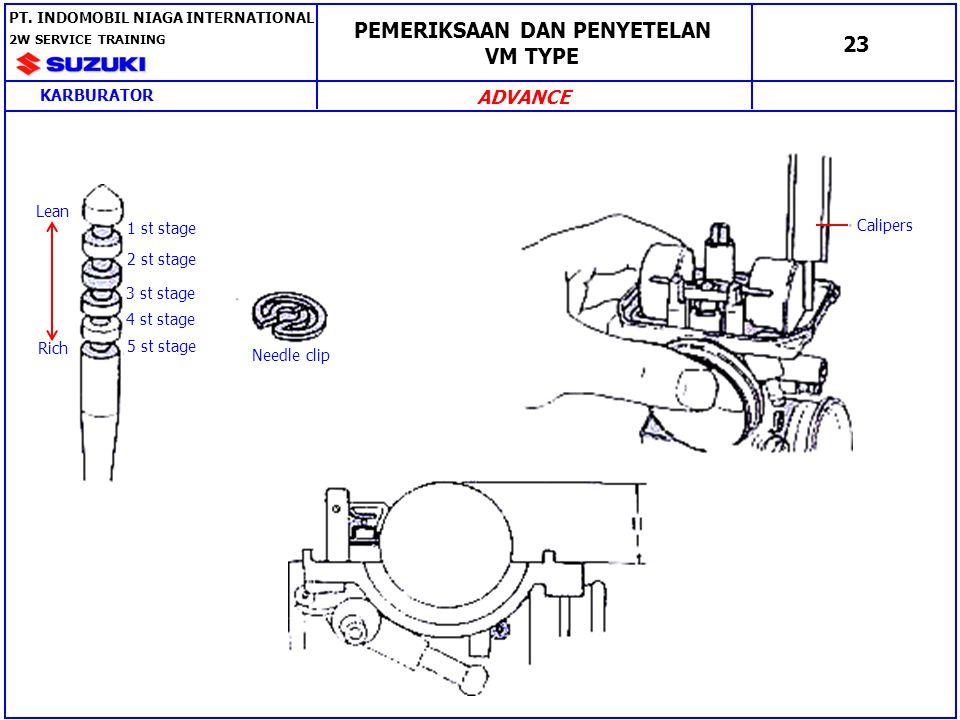 KARBURATOR GSX 250 24 PT. INDOMOBIL NIAGA INTERNATIONAL 2W SERVICE TRAINING KARBURATOR ADVANCE