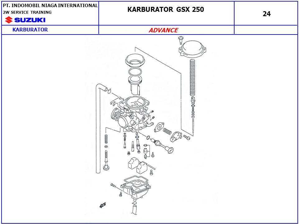 KARBURATOR FD 110 XCD 25 PT. INDOMOBIL NIAGA INTERNATIONAL 2W SERVICE TRAINING KARBURATOR ADVANCE