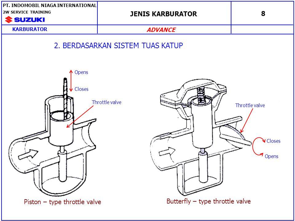 JENIS KARBURATOR 9 3.BERDASARKAN JUMLAH SALURAN Single barrels Double barrels PT.