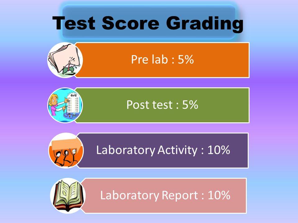 Score Grading Assignment 20% Practicum 30% Midterm Test 20% Final Test 20% Activity 10%