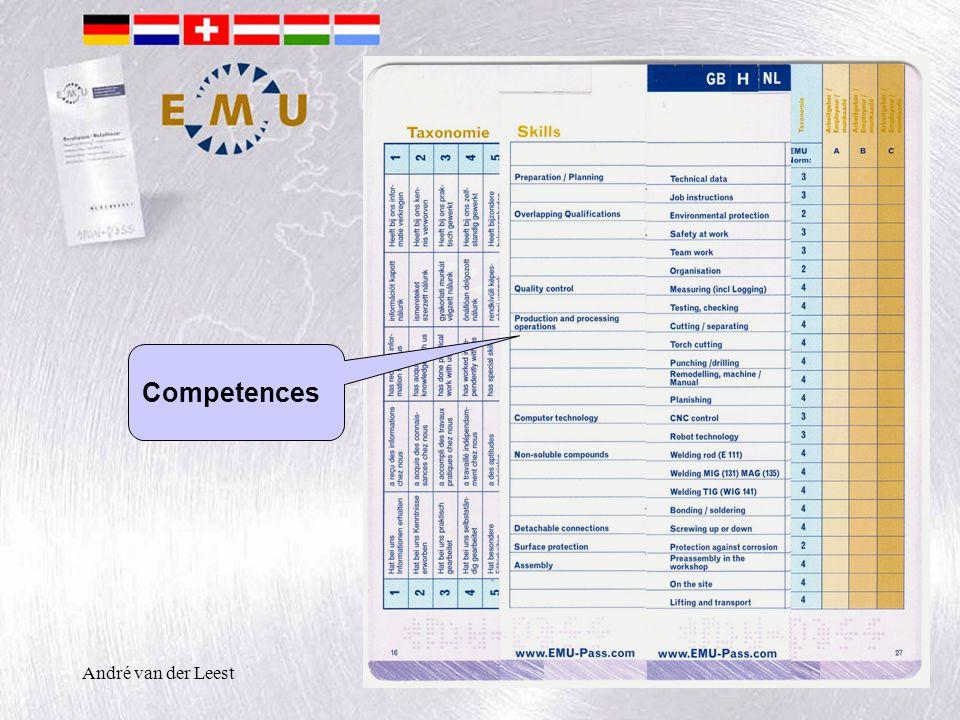 André van der Leest Competences