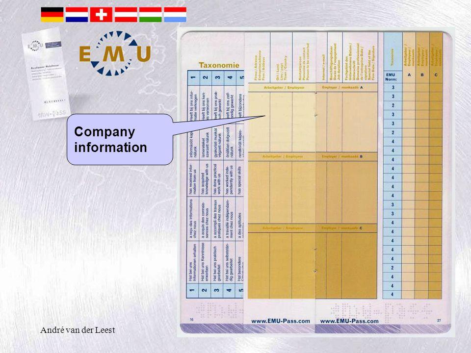 André van der Leest Company information
